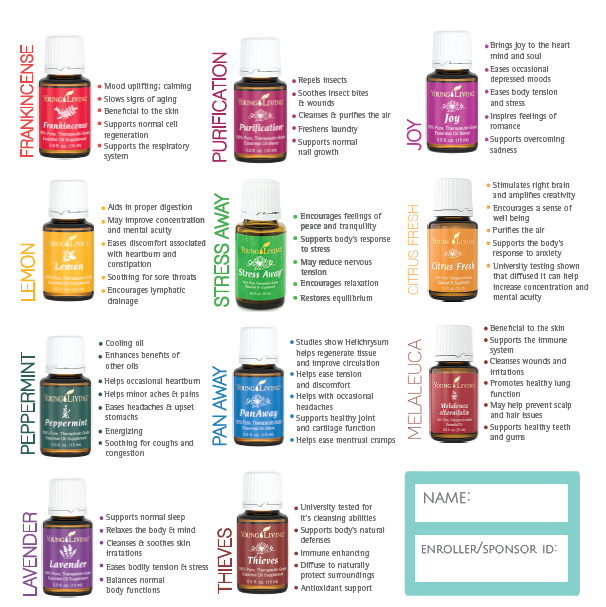essential oil uses chart